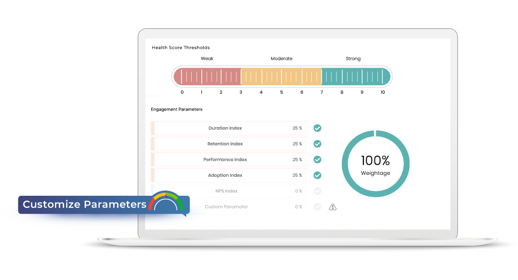 Customizable Customer Health Score
