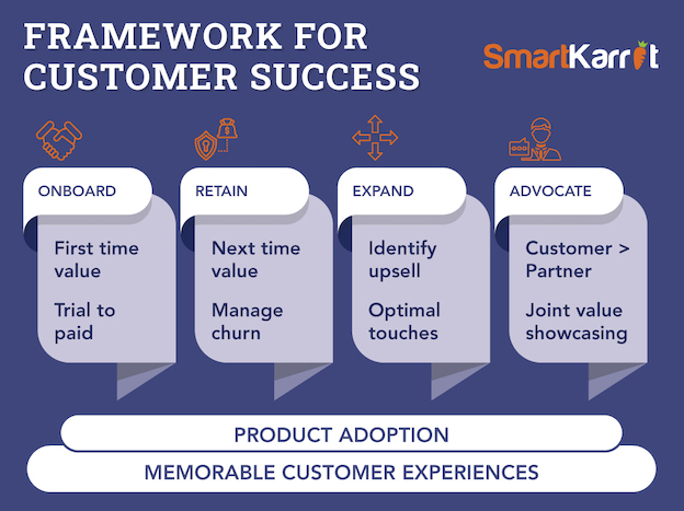 customer-success-strategy-framework