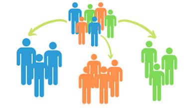 customer segmentation and campaigns