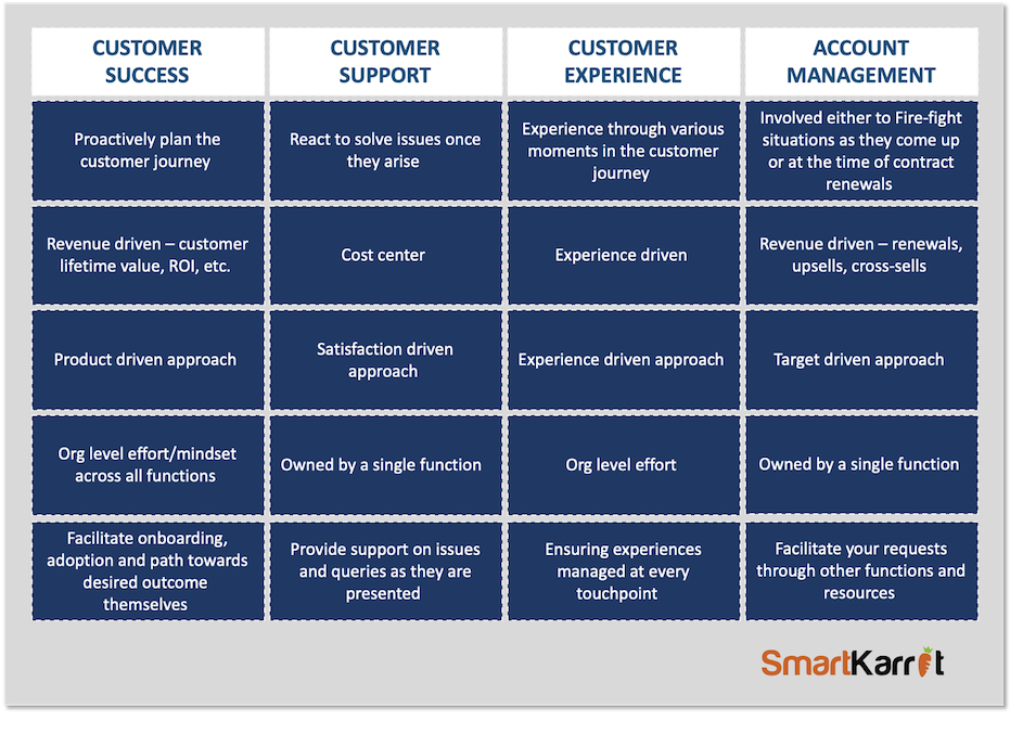Role-of-customer-success-comparisons