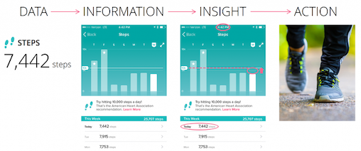 action metric saas insights