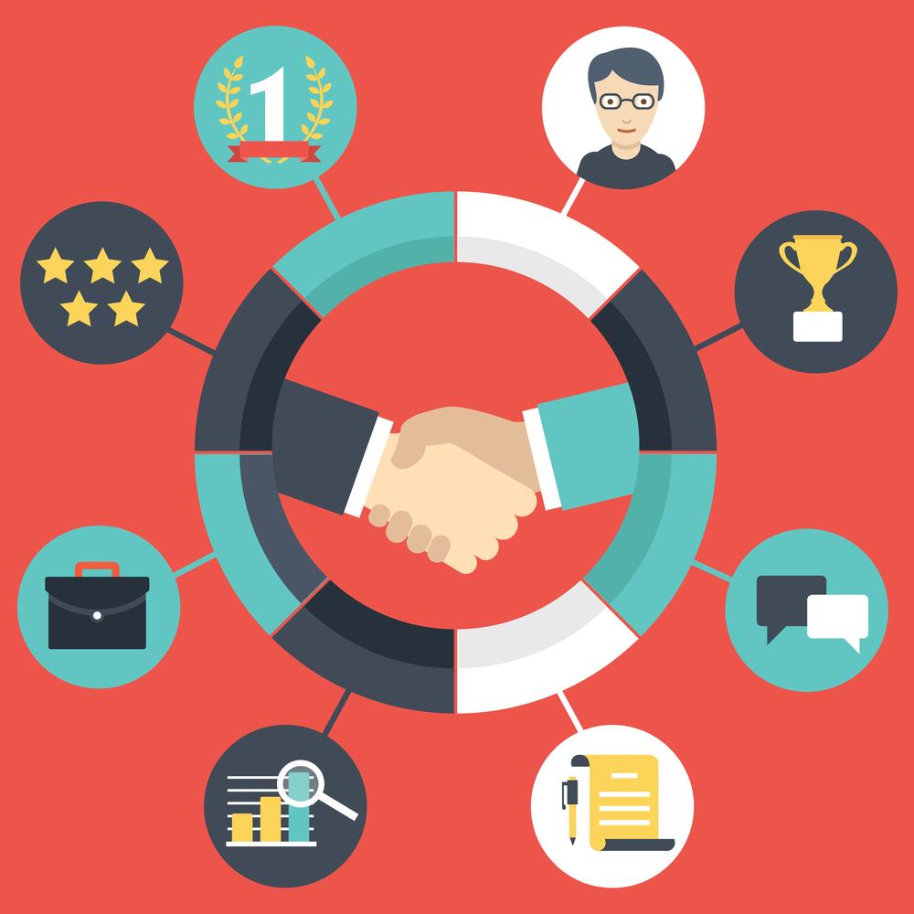 5 key aspects to customer success