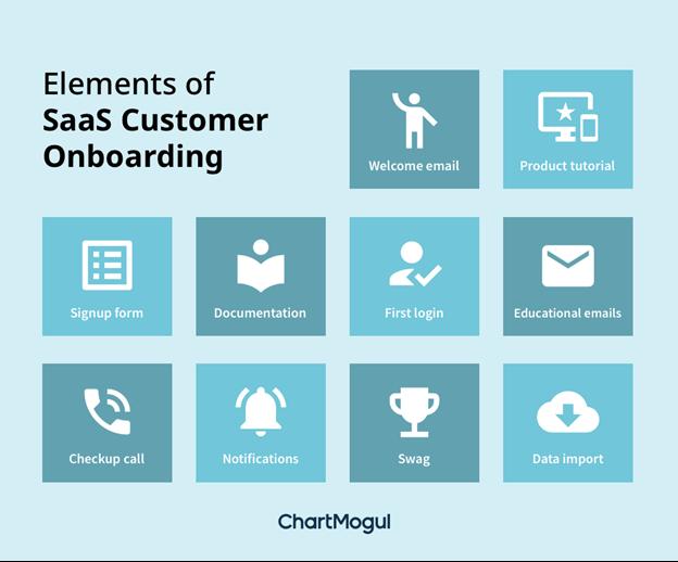 Elements of SaaS Customer Onboarding
