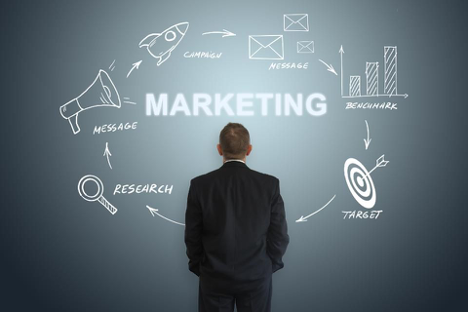 product lifecycle marketing strategies