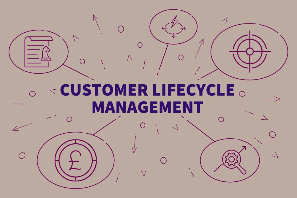 customer-life-management