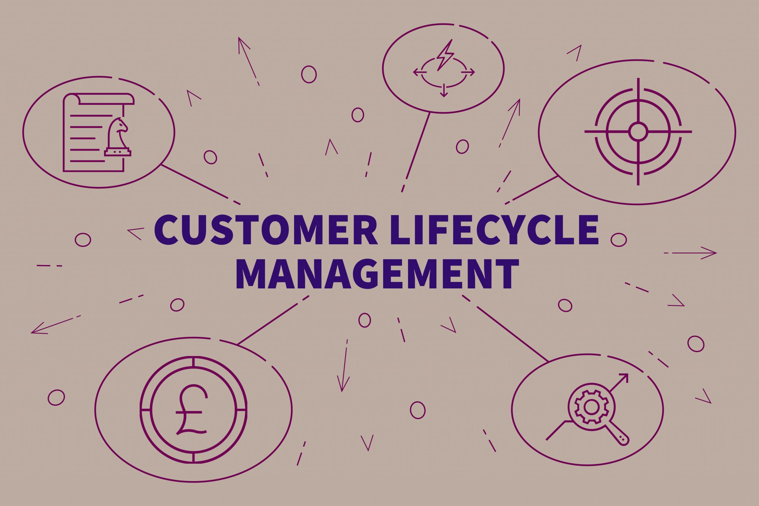 customer life management