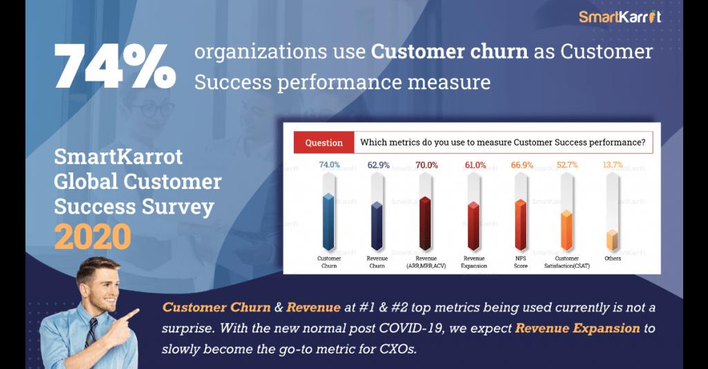 Best-customer-success-survey-2020