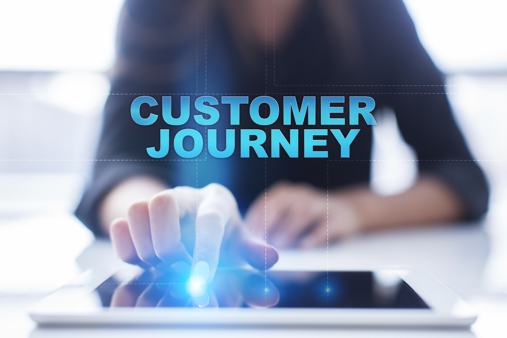 customer journey touchpoints for SaaS