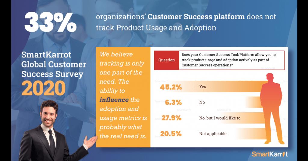 Customer Success survey 2020 questions