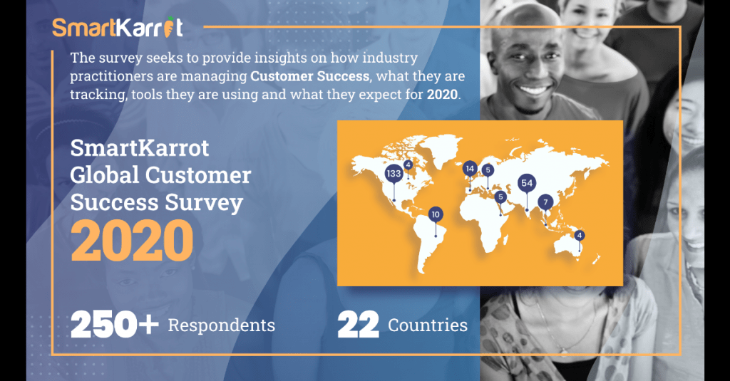 Global Customer Success Survey 2020
