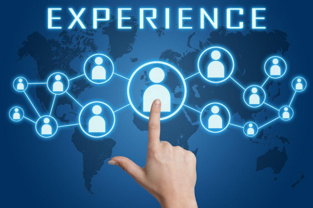 digital customer experience management