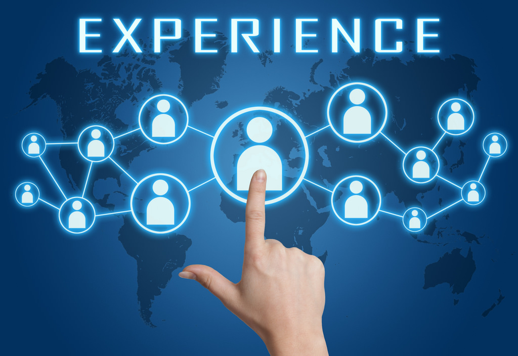 digital customer experience management