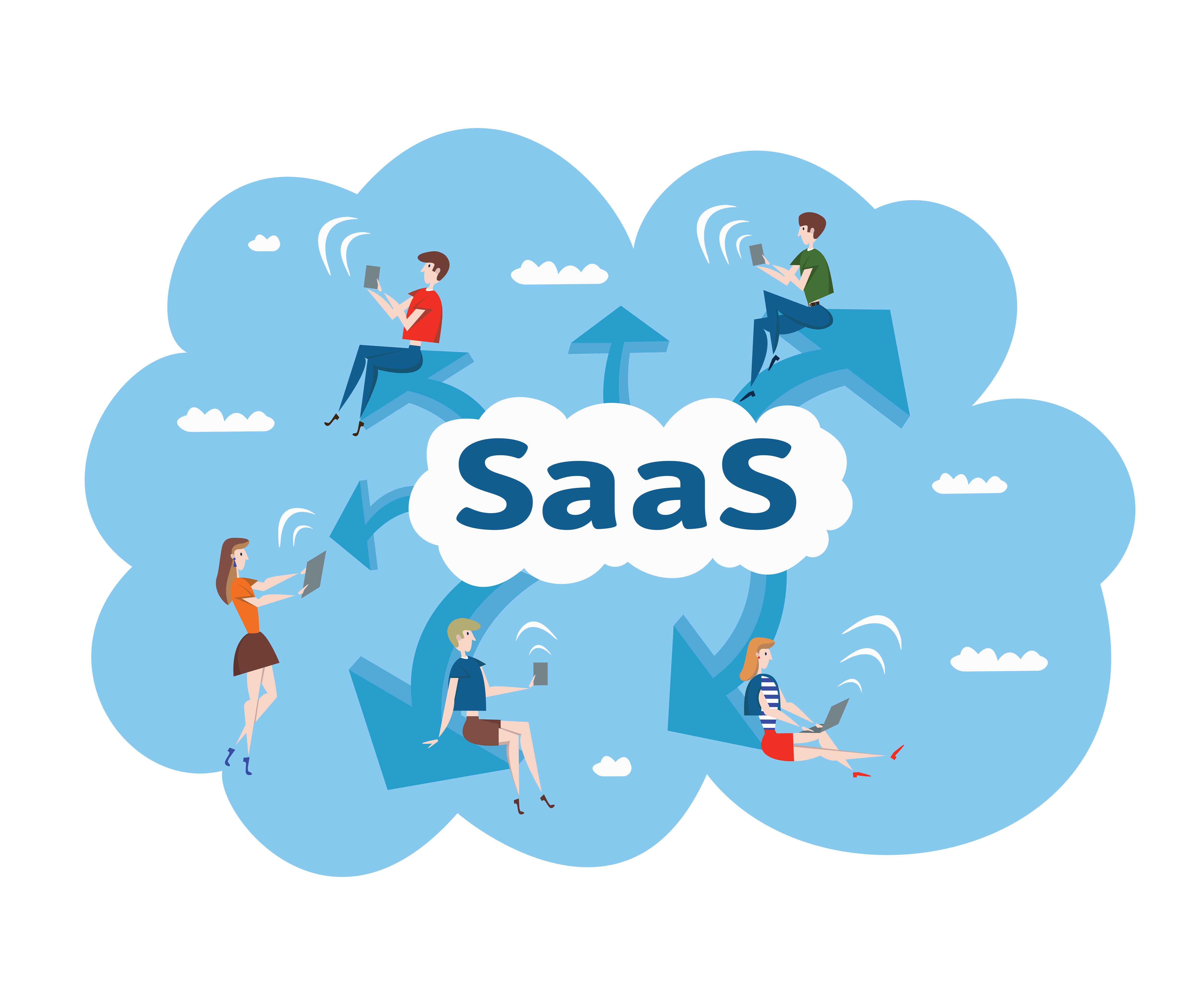 SaaS Cloud Business Model
