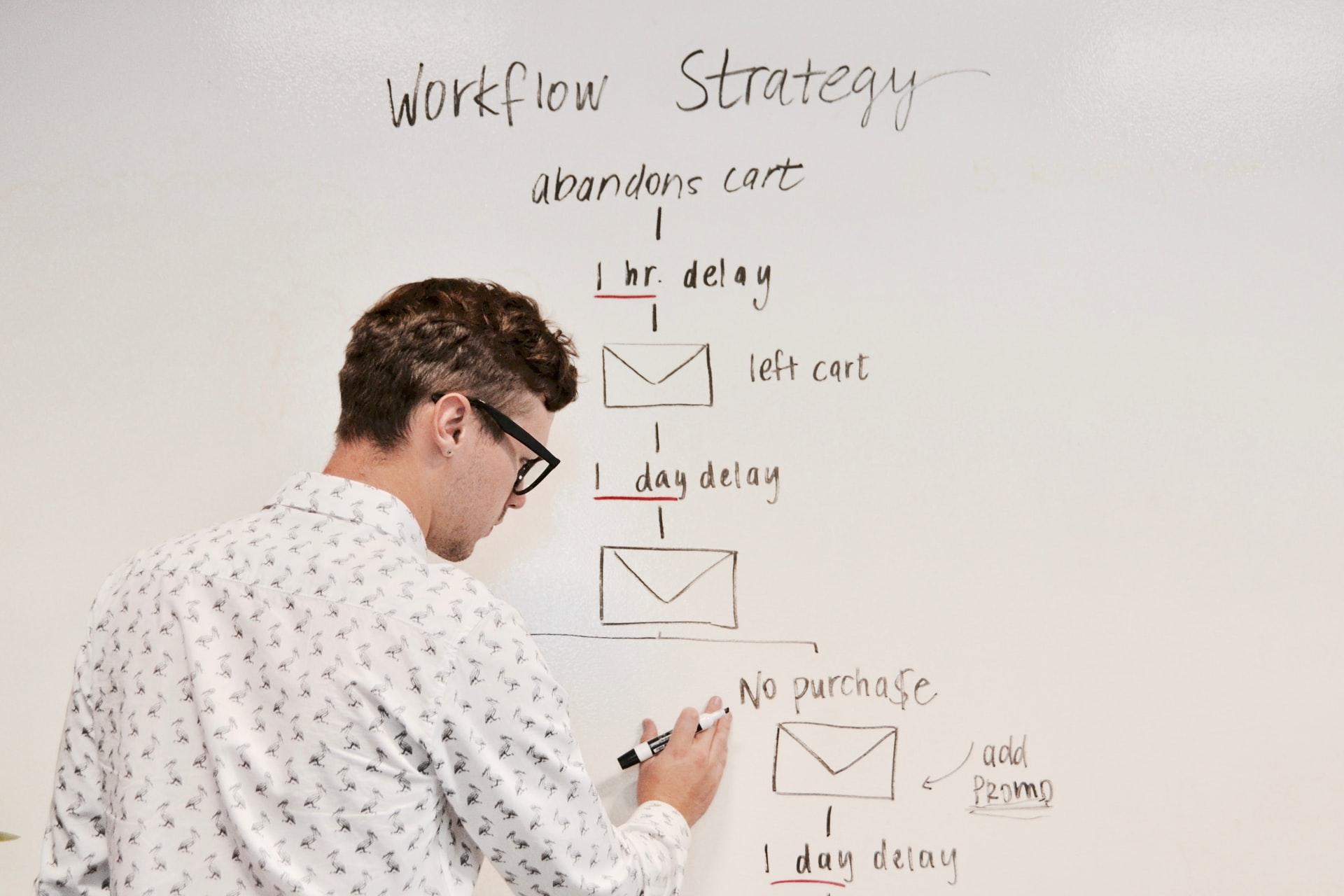 Customer Success Workflow