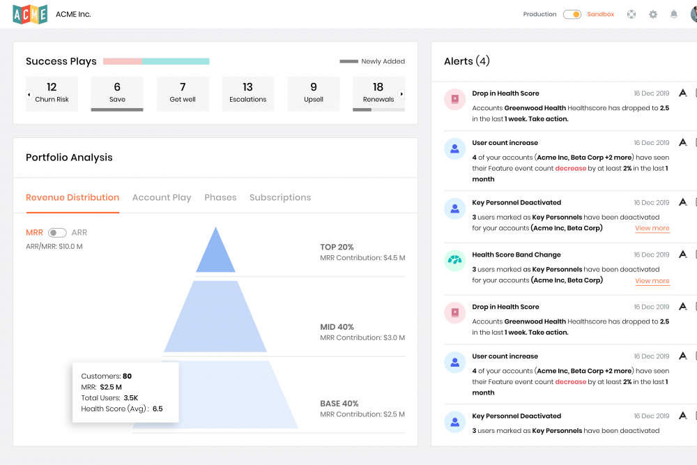 SmartKarrot-real-time-alerts-feature-account-intelligence-alert