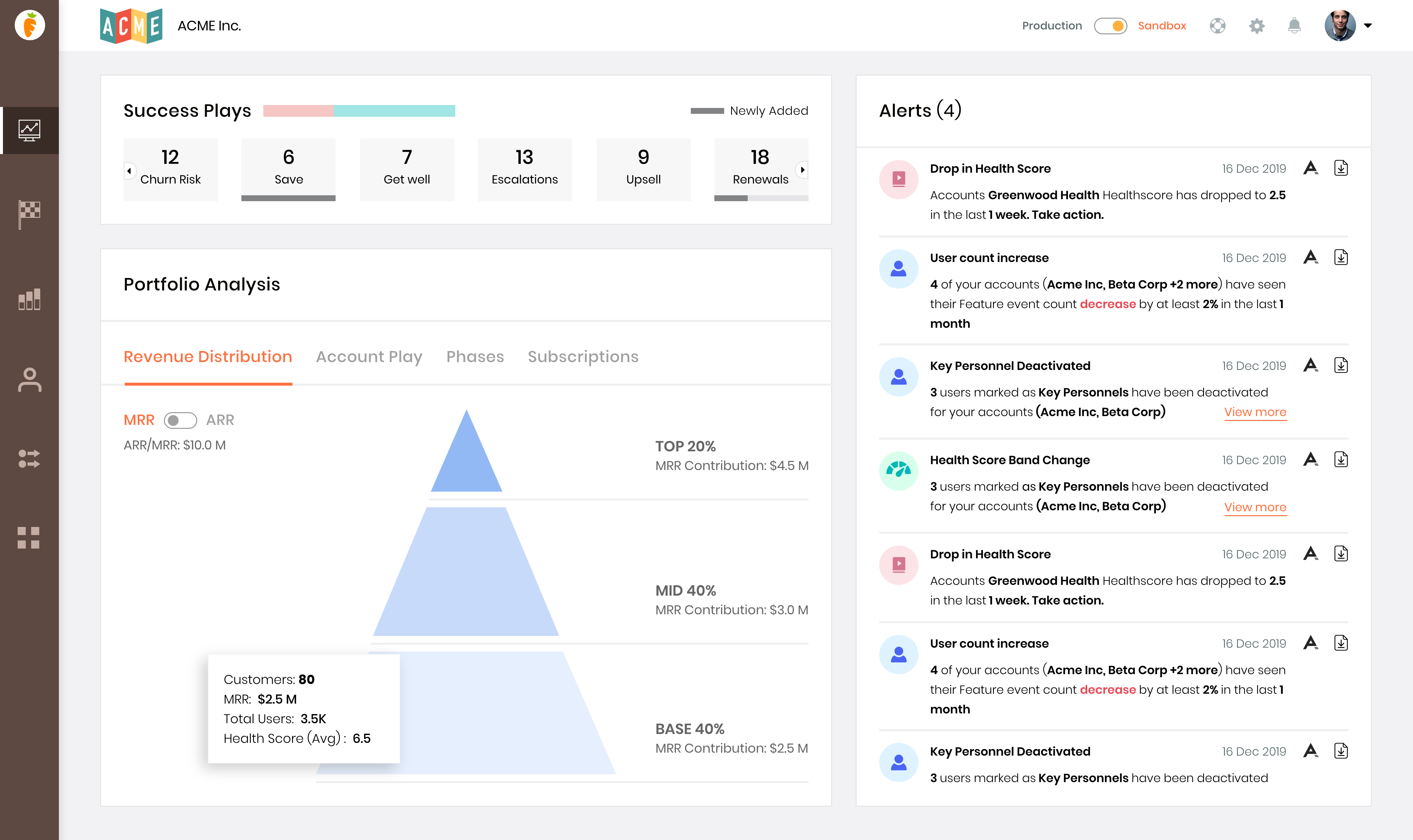 SmartKarrot real-time alerts feature - account intelligence alerts