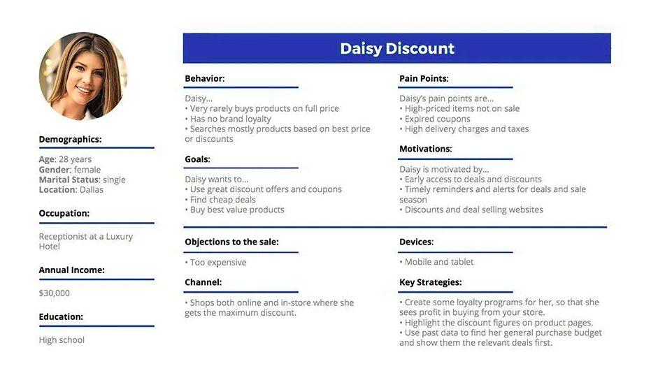 Customer Profile template example