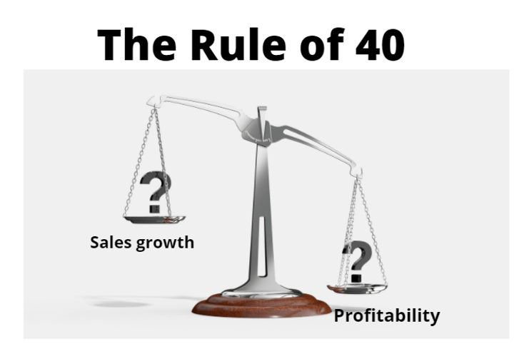 The rule of 40