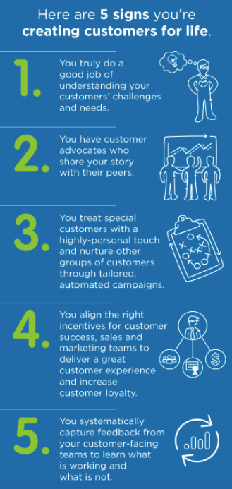 5 signs you're creating customers for life